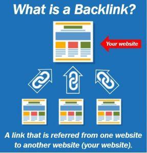 definition of backlink